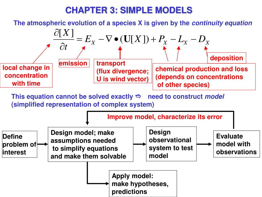 CHAPTER 3: SIMPLE MODELS