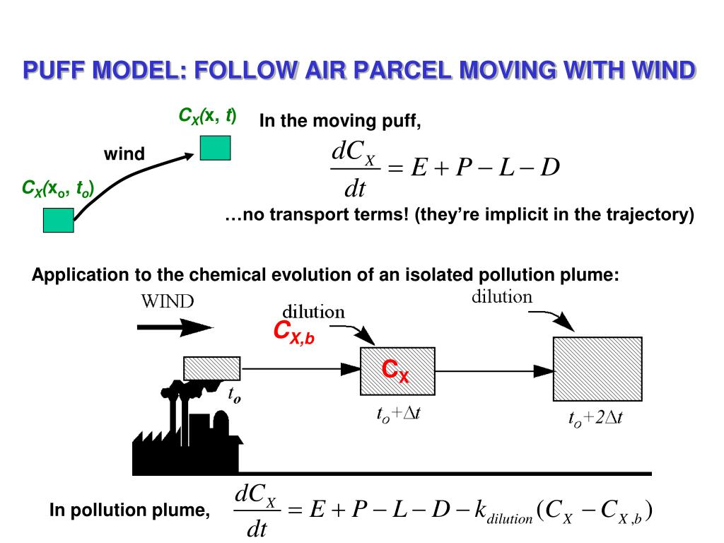 PUFF MODEL: FOLLOW AIR PARCEL MOVING WITH WIND