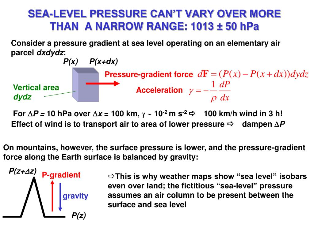 SEA-LEVEL PRESSURE CAN'T VARY OVER MORE THAN  A NARROW RANGE: 1013 ± 50 hPa