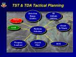tst tda tactical planning
