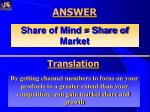 share of mind share of market