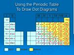 using the periodic table to draw dot diagrams