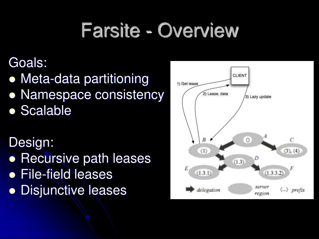 Farsite - Overview