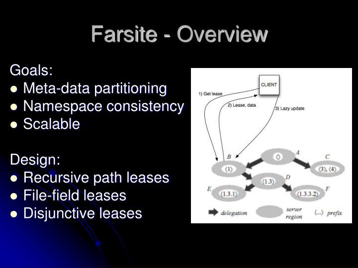 Farsite overview