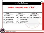 cations name of atom ion