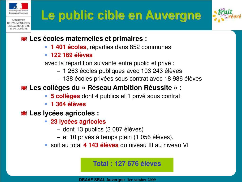 Le public cible en Auvergne