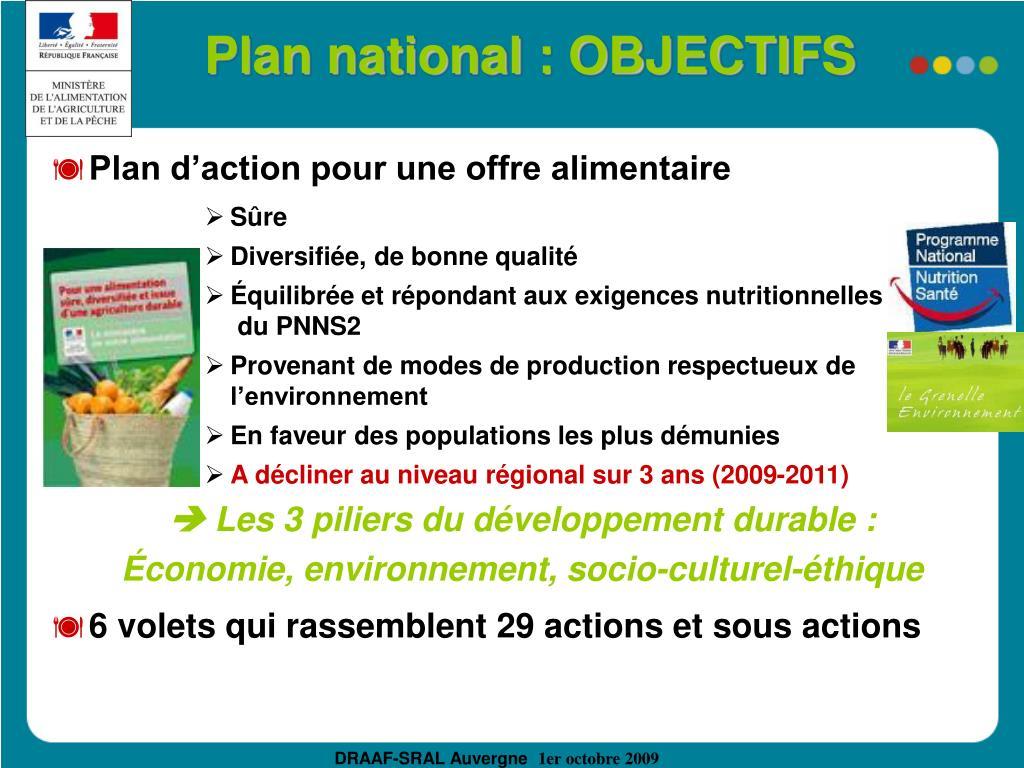 Plan national : OBJECTIFS