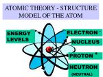 atomic theory structure model of the atom