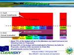 financial scheme