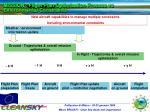 mission flight plan optimisation process vs environmental constraints