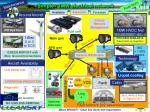simple 1mw electrical network
