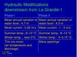 hydraulic modifications downstream from la grande 1