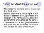 finding the vswr for a given load