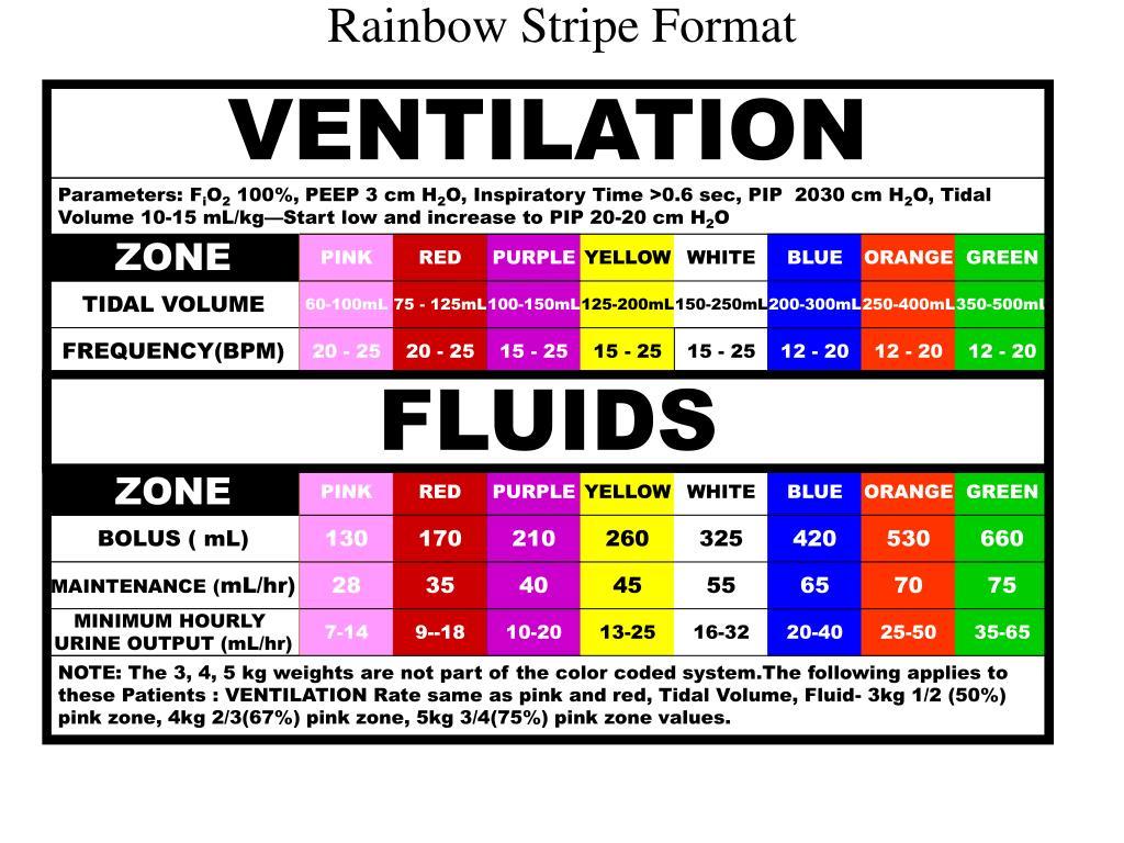 Rainbow Stripe Format