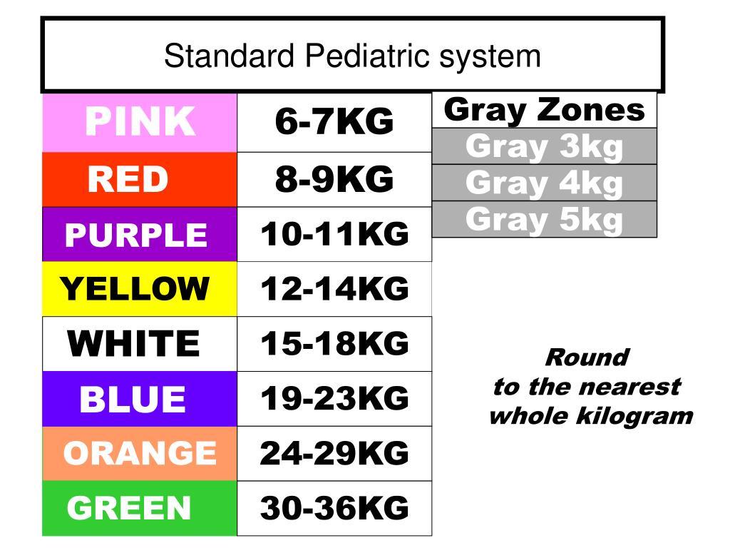 Standard Pediatric system