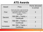 ats awards