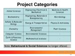 project categories