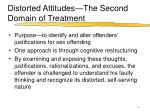 distorted attitudes the second domain of treatment