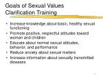 goals of sexual values clarification training