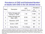 prevalence of ckd and estimated number of adults with ckd in the us nhanes 88 94