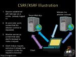 csrf xsrf illustration