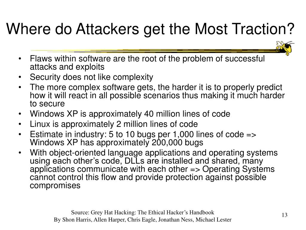 Where do Attackers get the Most Traction?