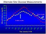 alternate site glucose measurements