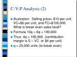 c v p analysis 2