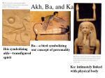 akh ba and ka
