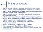 exams conducted