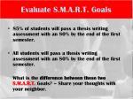 evaluate s m a r t goals