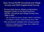 data annual rcre household and village surveys and 2004 supplemental survey