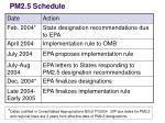 pm2 5 schedule