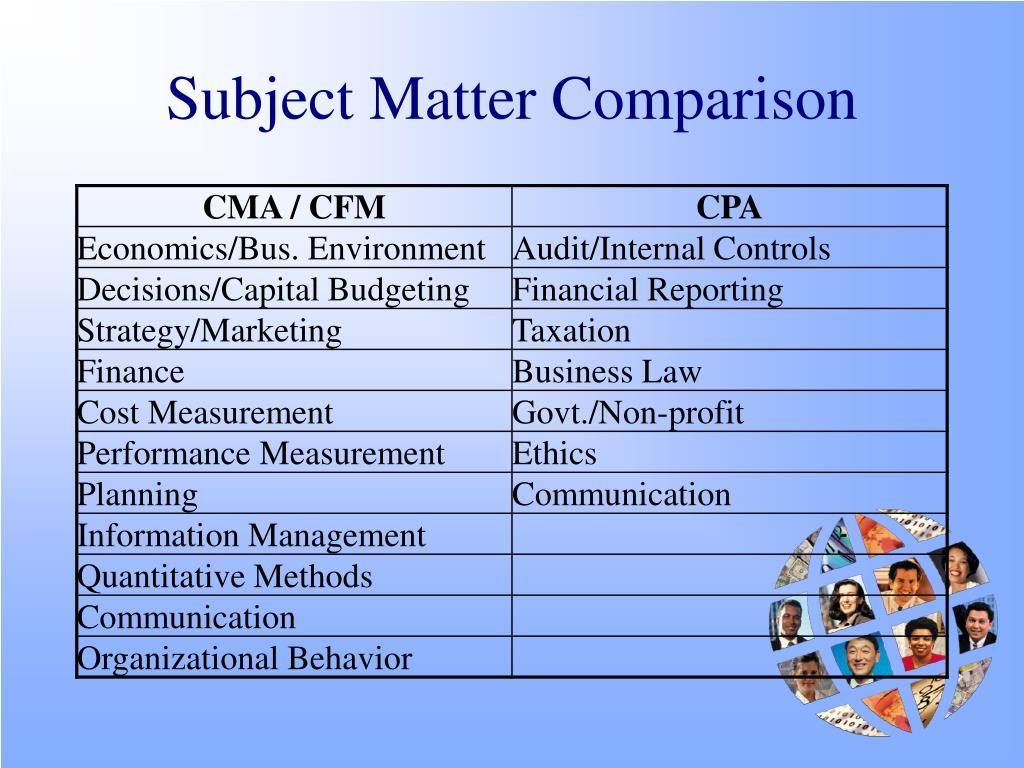 Subject Matter Comparison