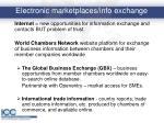 electronic marketplaces info exchange