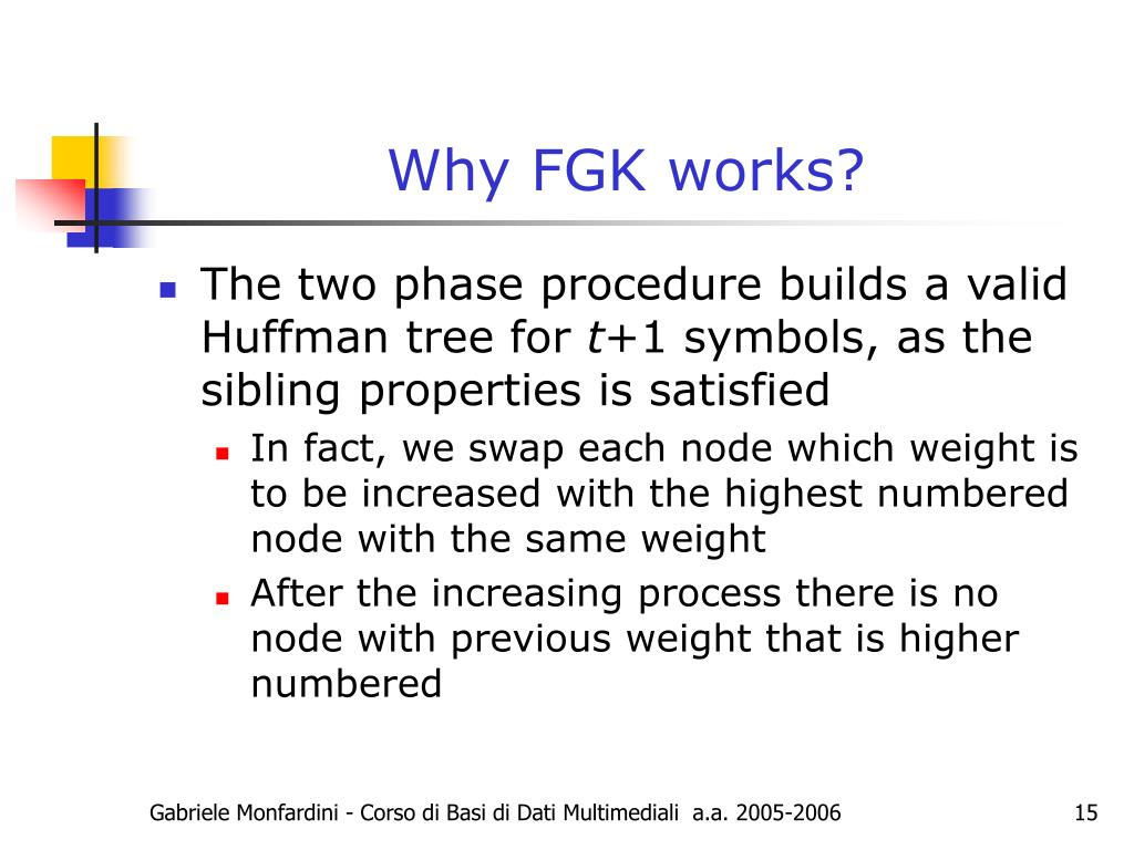 Why FGK works?