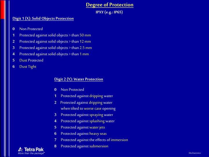 Degree of Protection