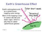 earth s greenhouse effect