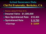actual insurance data chi psi fraternity berkeley ca