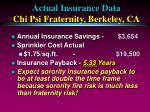 actual insurance data chi psi fraternity berkeley ca57