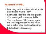 rationale for pbl