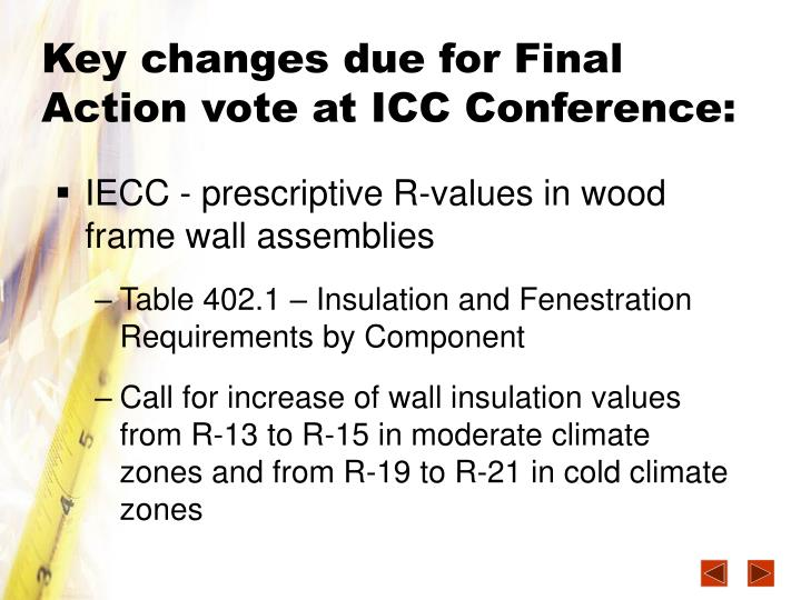 Key changes due for Final Action vote at ICC Conference: