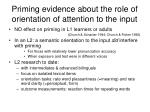 priming evidence about the role of orientation of attention to the input