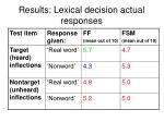 results lexical decision actual responses