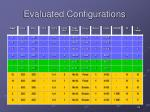 evaluated configurations