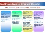 world s windows on china and shanghai