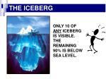 the iceberg1