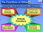 the functions of attitudes