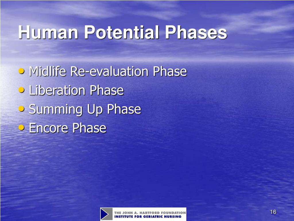 Human Potential Phases