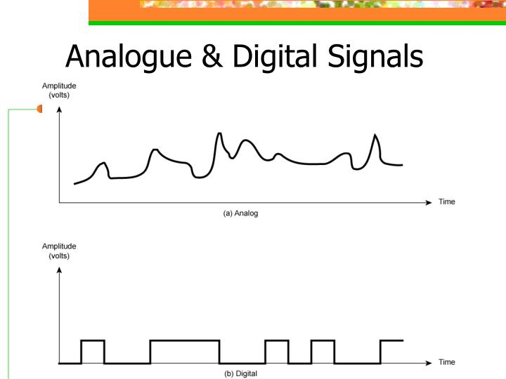 Analogue & Digital Signals